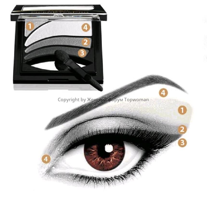 Схема горизонтального макияжа