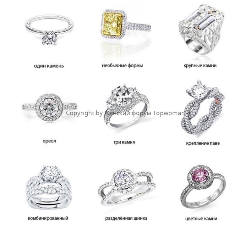 Какое кольцо дарить при предложении выйти замуж