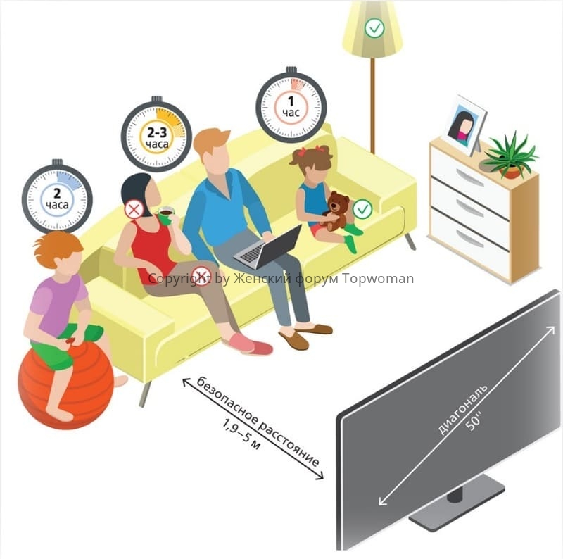 На каком расстоянии можно смотреть телевизор ребёнку