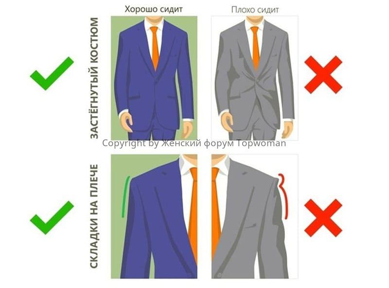 Как правильно должен сидеть пиджак на мужчине